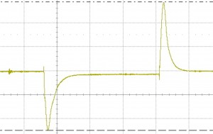Das Oszillogramm zeigt eine wegen zu hohen Laststroms in Sättigung geratene Drossel, was zu Telegrammverlusten ,-wiederholungen oder anderen Fehlfunktionen führen kann. Foto: Enertex Bayern GmbH