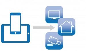 Direkter Zugriff auf IP Geräte im eigenen LAN