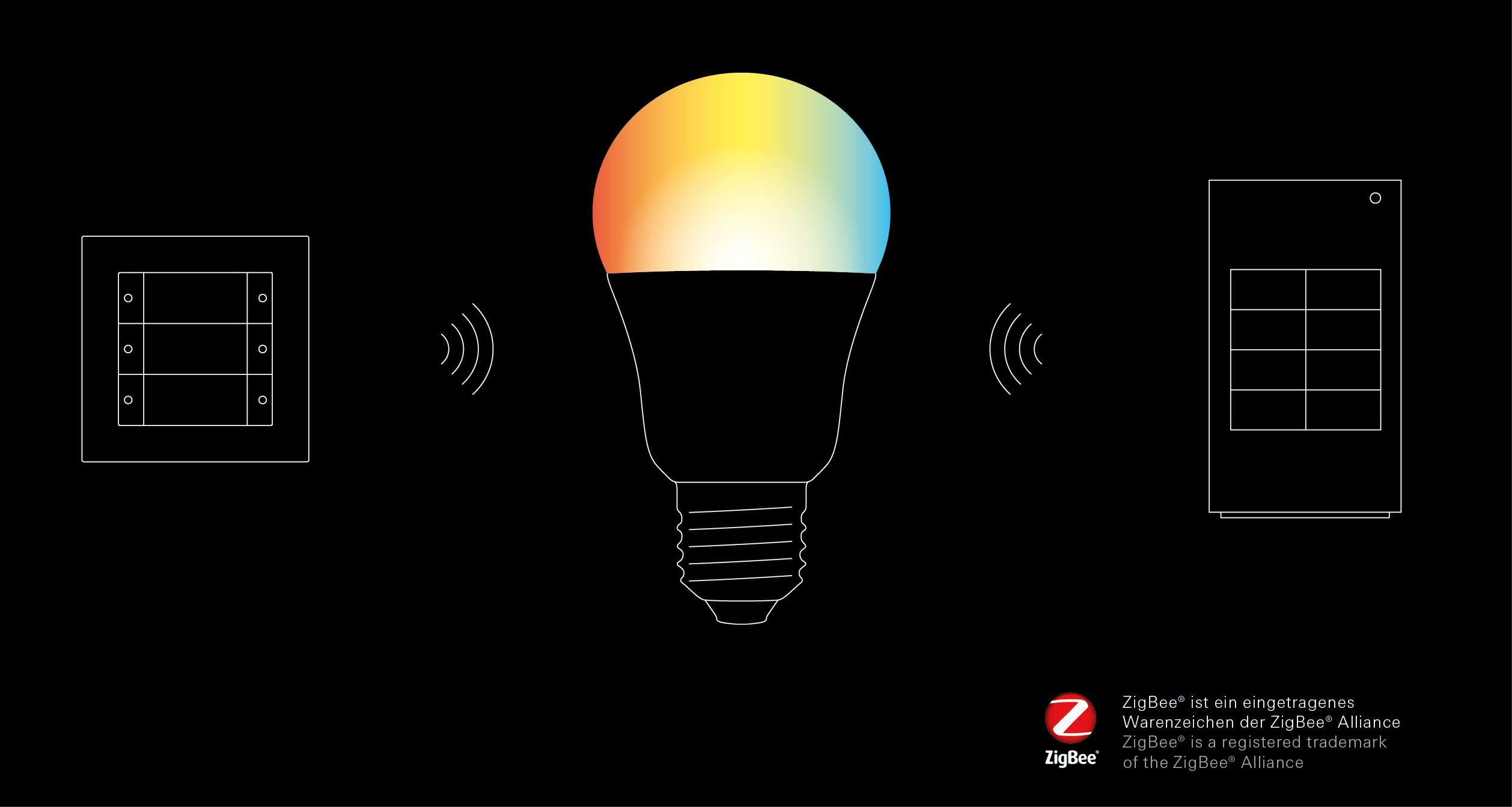 Neuheit von der Light & Building: ZigBee Light Link